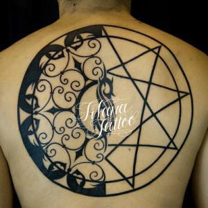 SLIPKNOTのタトゥー